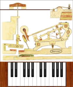 Play the Renner virtual piano action.