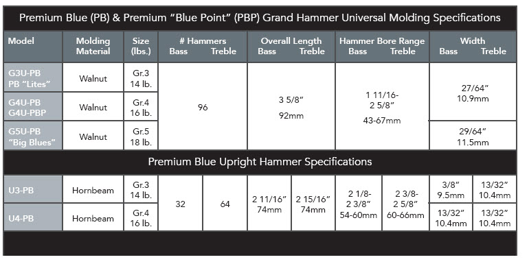 Renner Grand Piano Universal Molding Specifications
