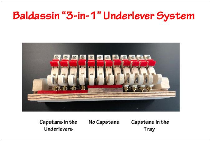 Baldassin 3 in 1 underlever system